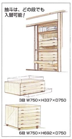 桐たんす3−6例