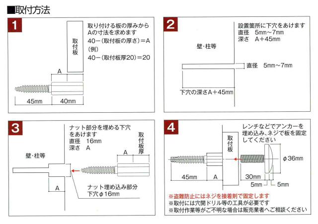 特殊アンカー(れん・札板用)取付方法